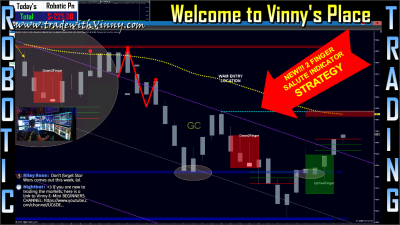 "Vinny's Famous 2 Finger Salute | ""Hammer Time"" Algo 