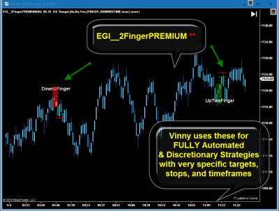 "Vinny's 2 Finger Salute | ""Hammer Time"" Algo 